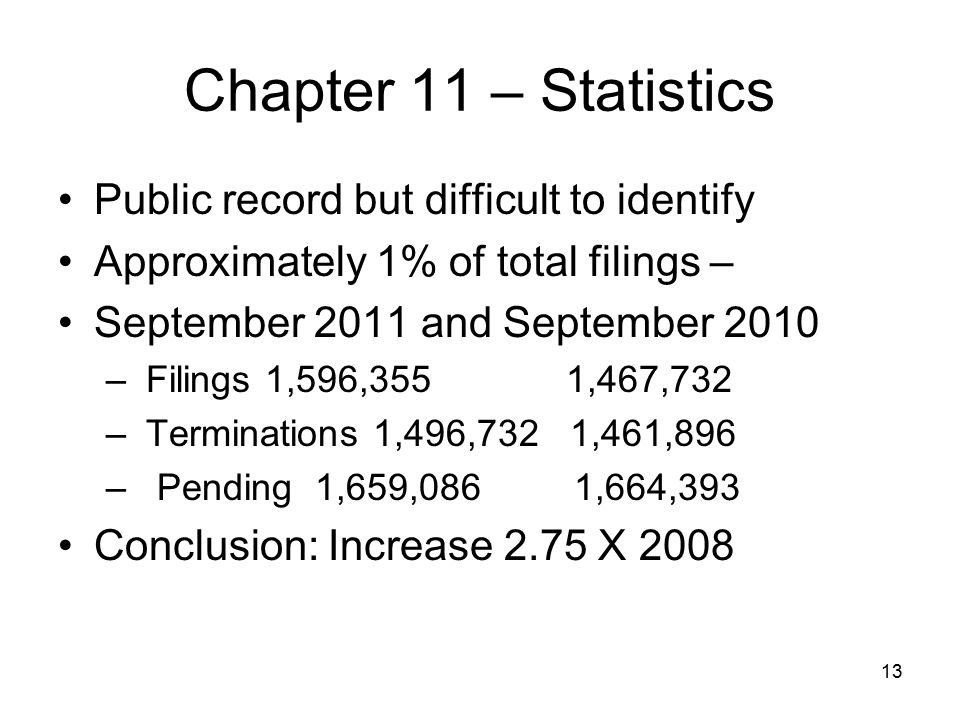 Chapter 11 – Statistics Public record but difficult to identify