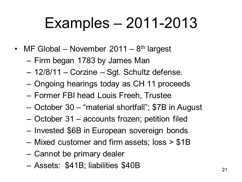 Examples – 2011-2013 MF Global – November 2011 – 8th largest