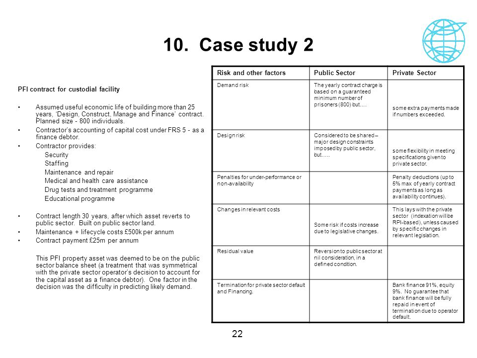 10. Case study 2 Risk and other factors Public Sector Private Sector