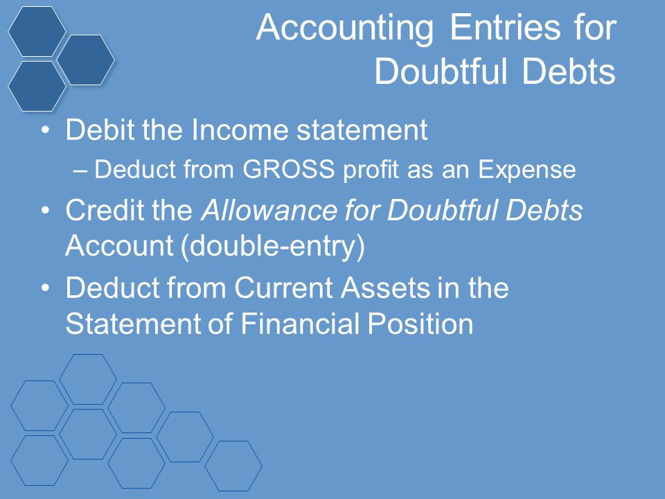 Accounting Entries for Doubtful Debts