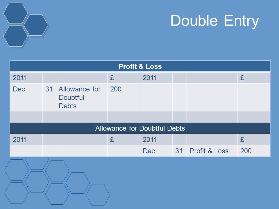 Double Entry Profit & Loss 2011 £ Dec 31 Allowance for Doubtful Debts