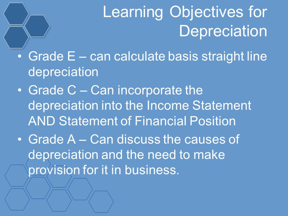 Learning Objectives for Depreciation