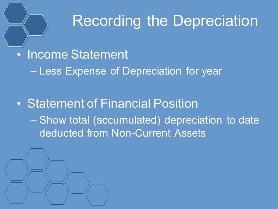 Recording the Depreciation