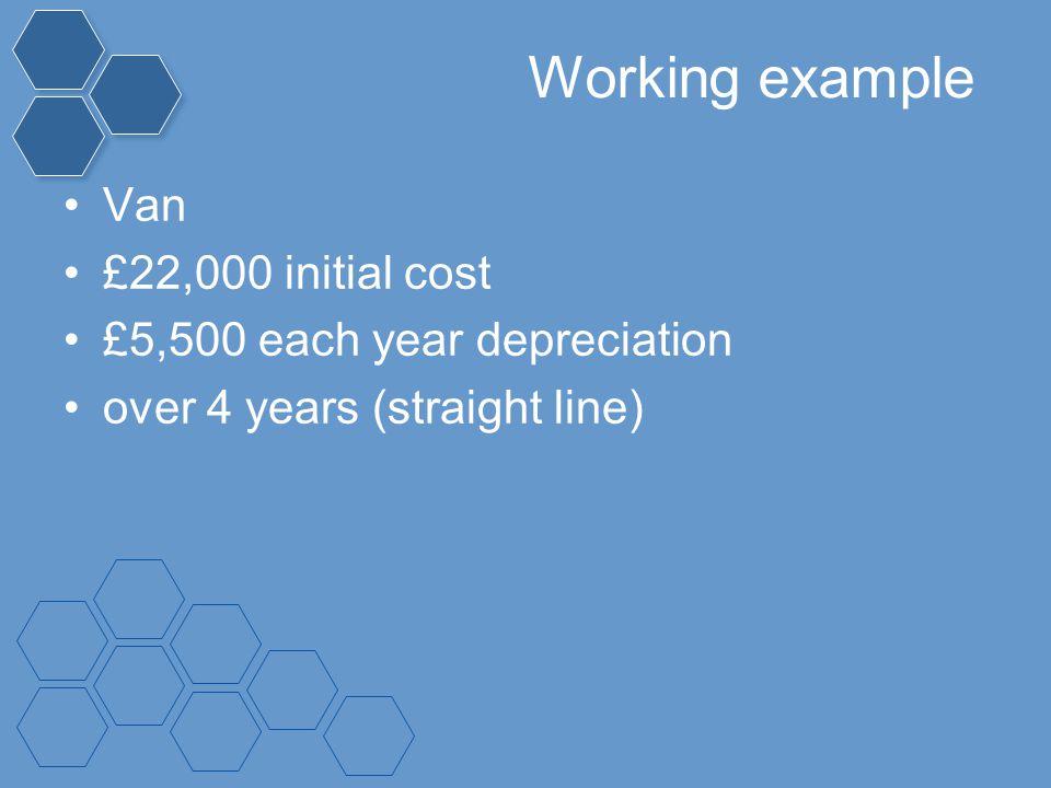Working example Van £22,000 initial cost £5,500 each year depreciation