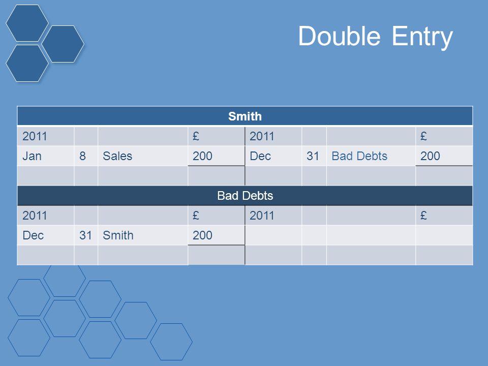 Double Entry Smith 2011 £ Jan 8 Sales 200 Dec 31 Bad Debts