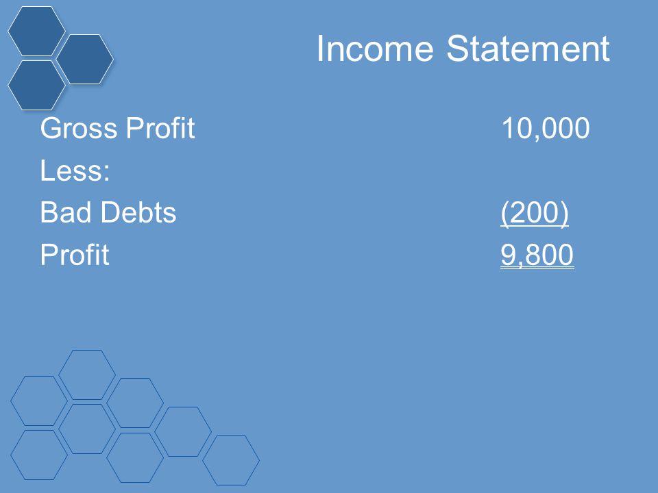 Income Statement Gross Profit 10,000 Less: Bad Debts (200) Profit 9,800
