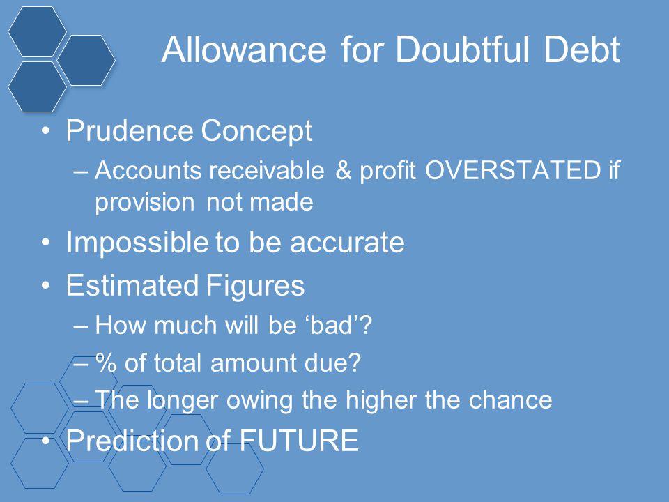 Allowance for Doubtful Debt