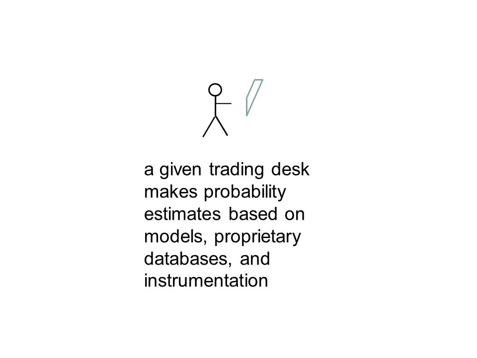 a given trading desk makes probability estimates based on models, proprietary databases, and instrumentation