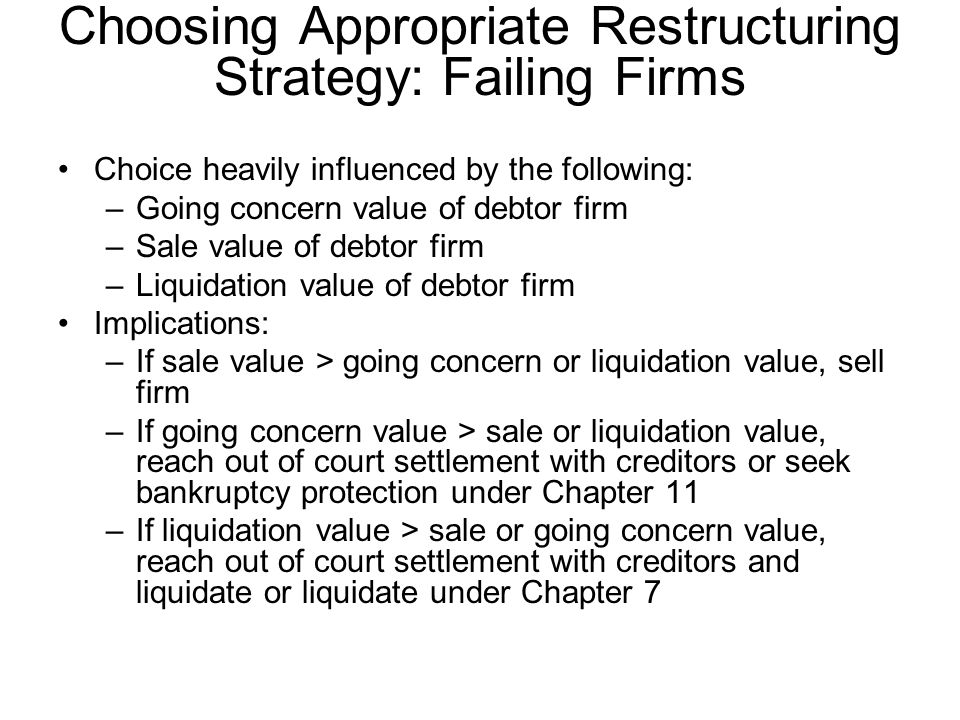 Choosing Appropriate Restructuring Strategy: Failing Firms