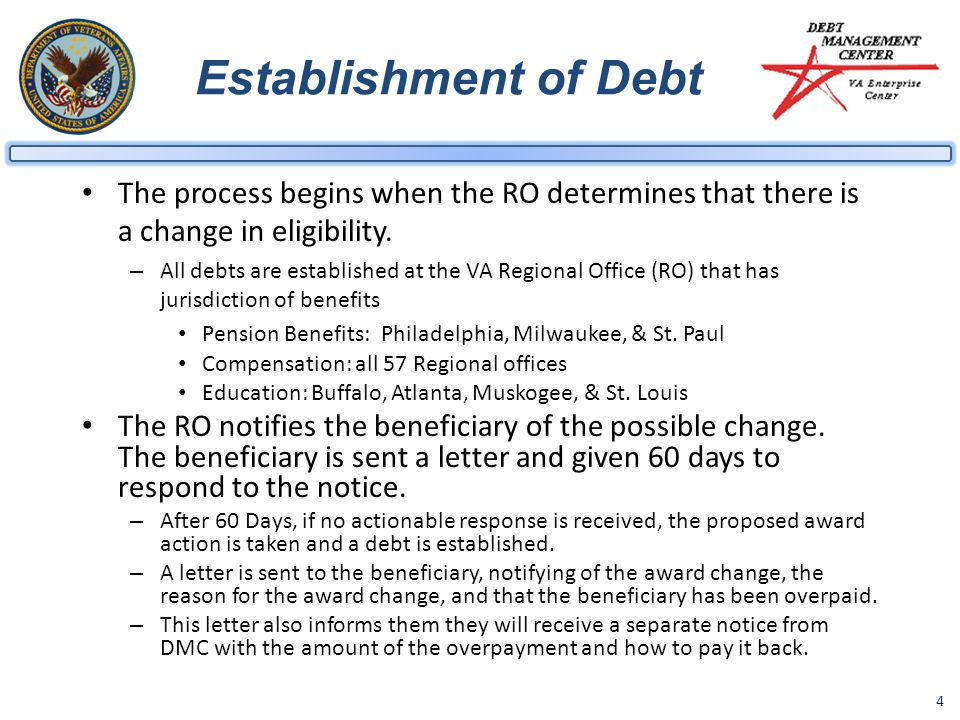 Establishment of Debt The process begins when the RO determines that there is a change in eligibility.