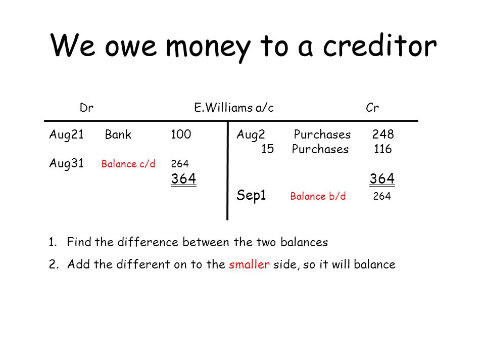 We owe money to a creditor