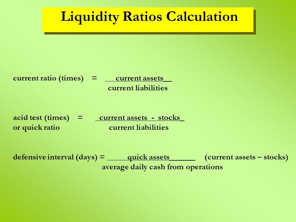 Liquidity Ratios Calculation