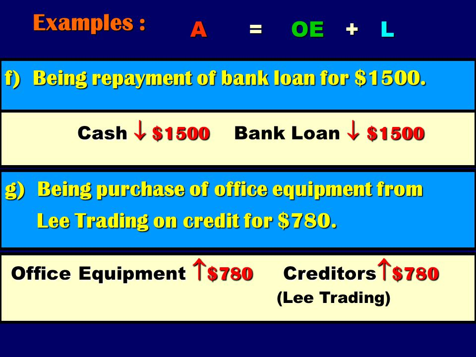 Examples : A = OE + L f) Being repayment of bank loan for $1500.