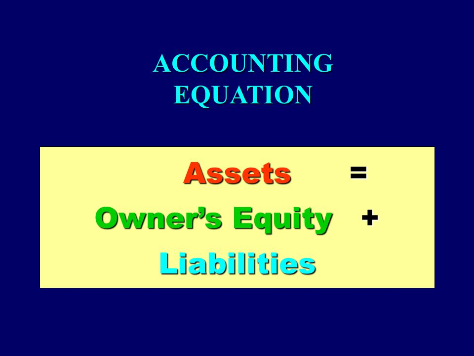Assets = Owner's Equity + Liabilities