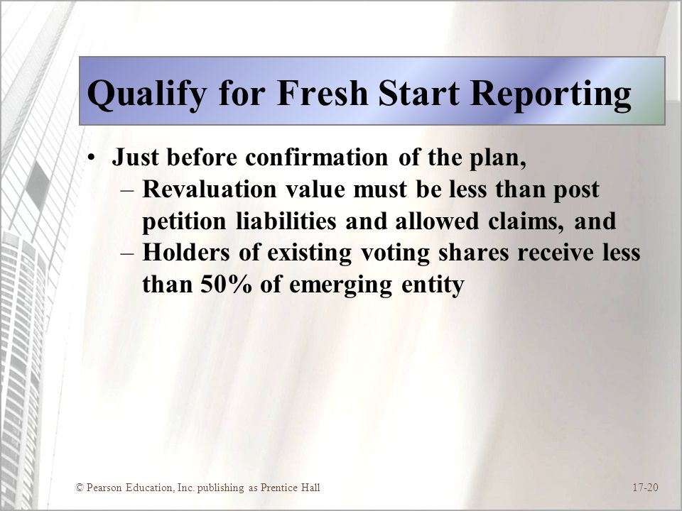 Qualify for Fresh Start Reporting