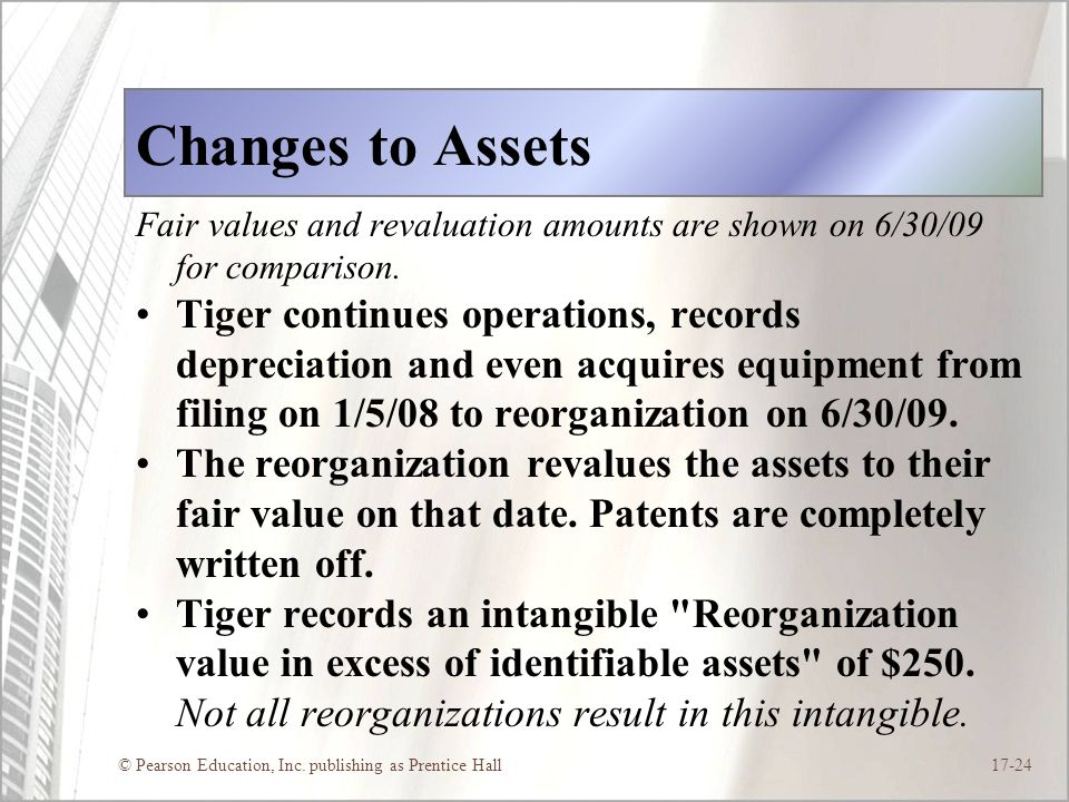 Changes to Assets Fair values and revaluation amounts are shown on 6/30/09 for comparison.