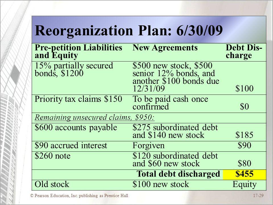 Reorganization Plan: 6/30/09