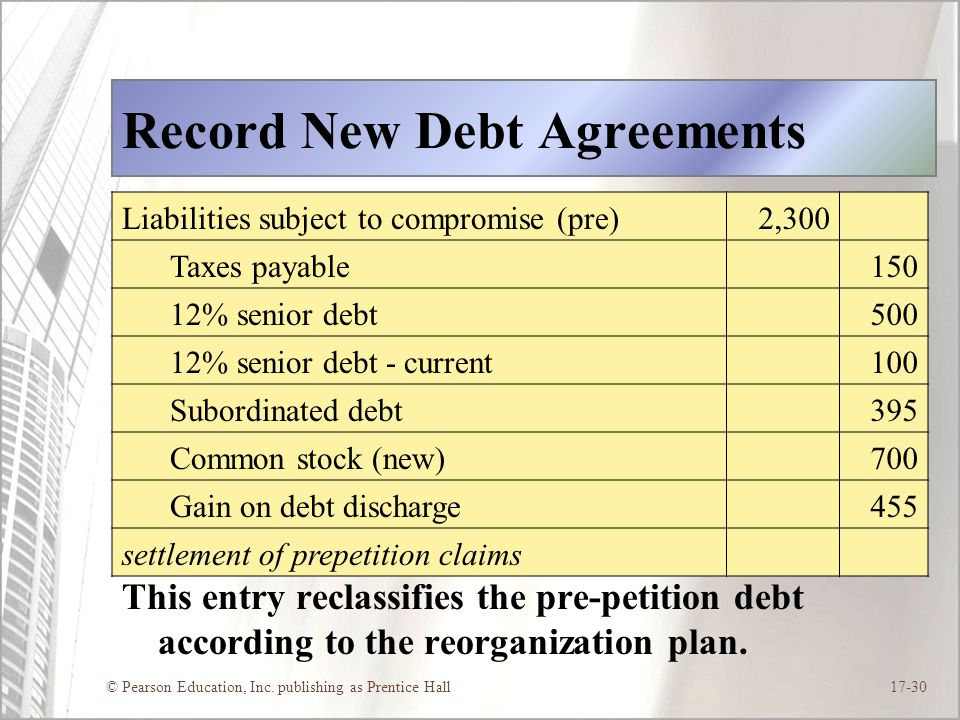 Record New Debt Agreements