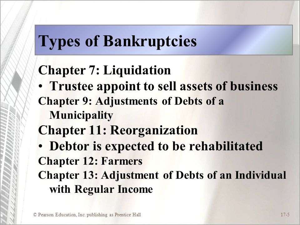 Types of Bankruptcies Chapter 7: Liquidation