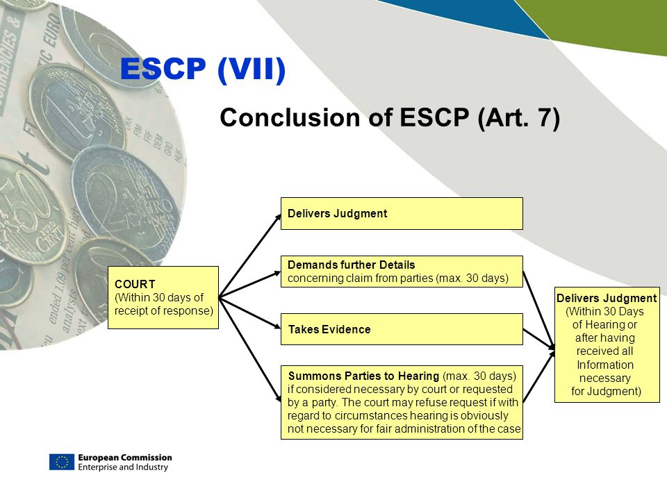 Conclusion of ESCP (Art. 7)