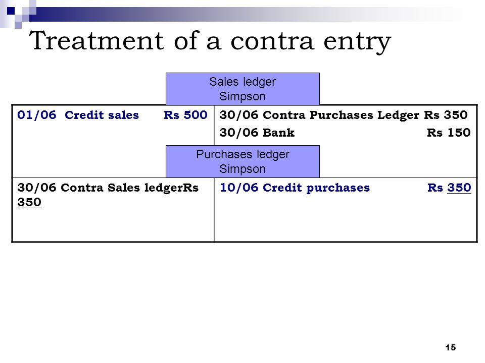 Treatment of a contra entry