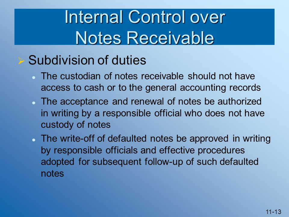 Internal Control over Notes Receivable