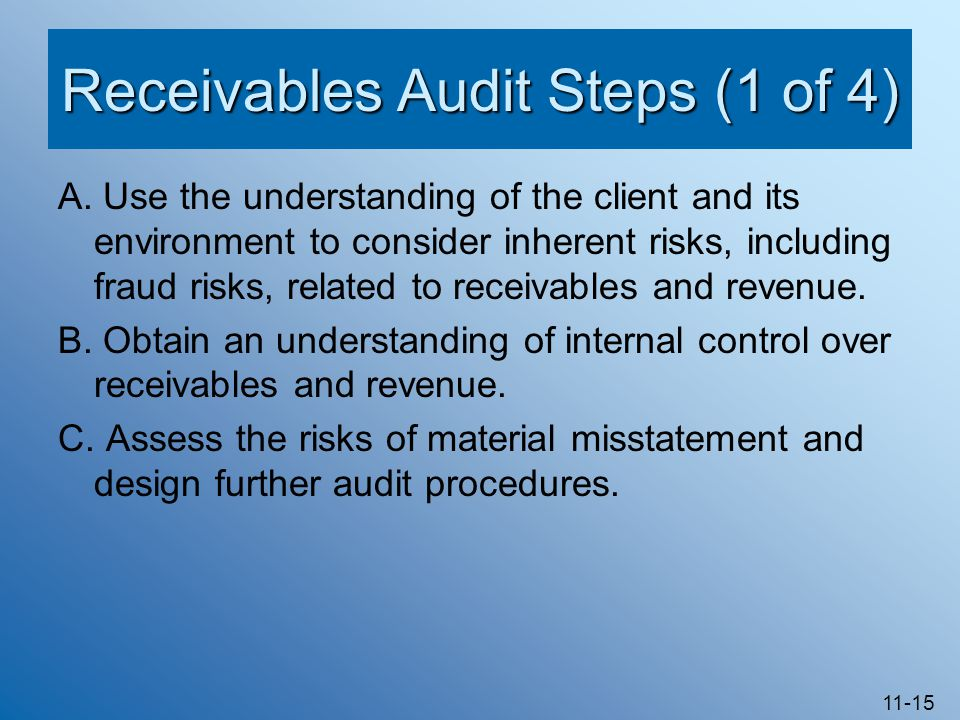 Receivables Audit Steps (1 of 4)
