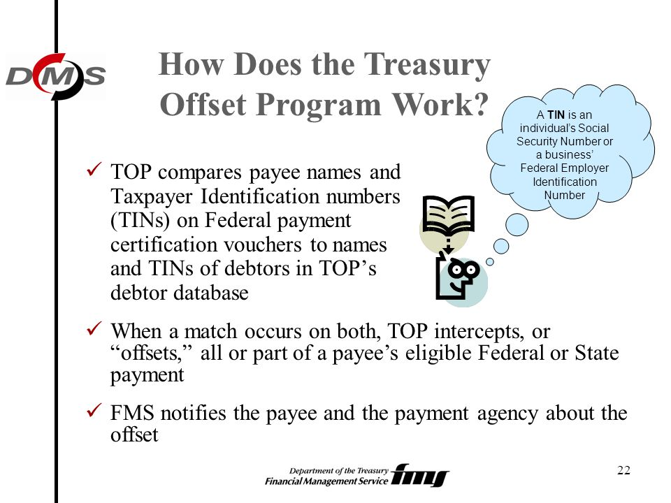 How Does the Treasury Offset Program Work