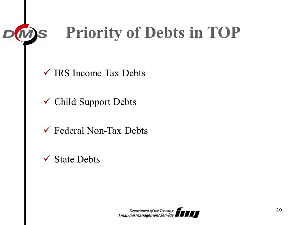 Priority of Debts in TOP