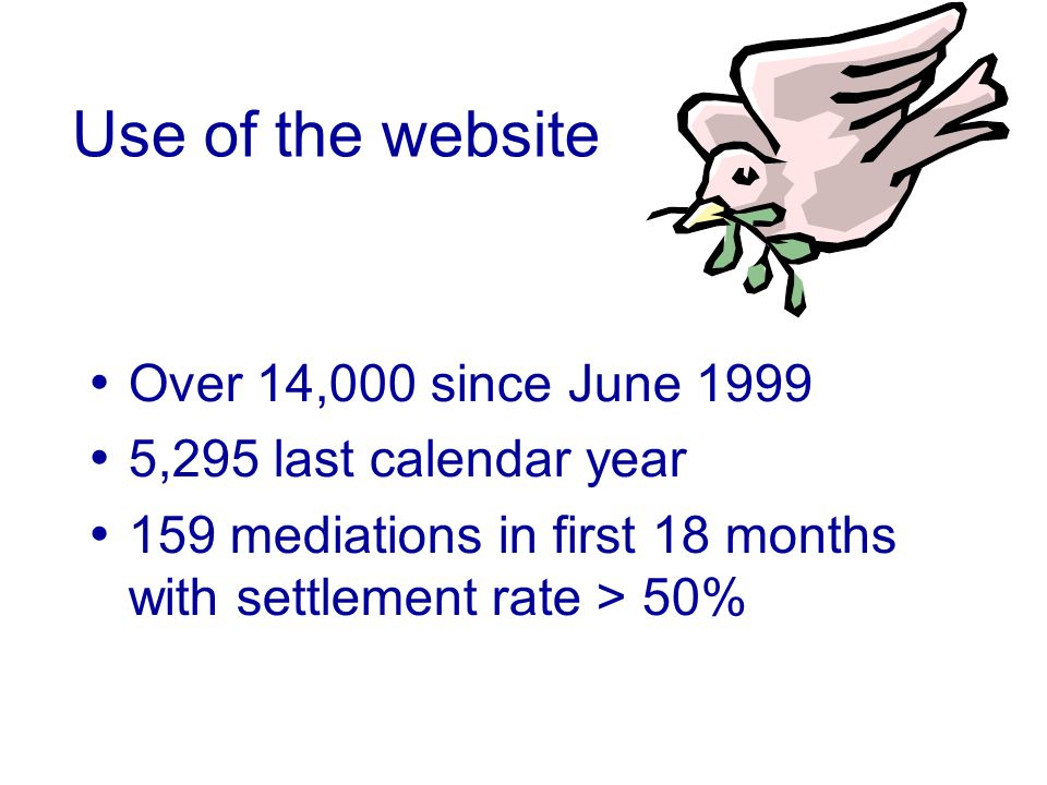 Use of the website Over 14,000 since June 1999