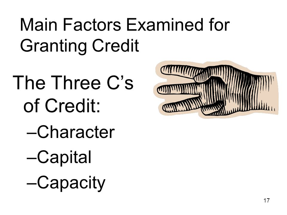 Main Factors Examined for Granting Credit