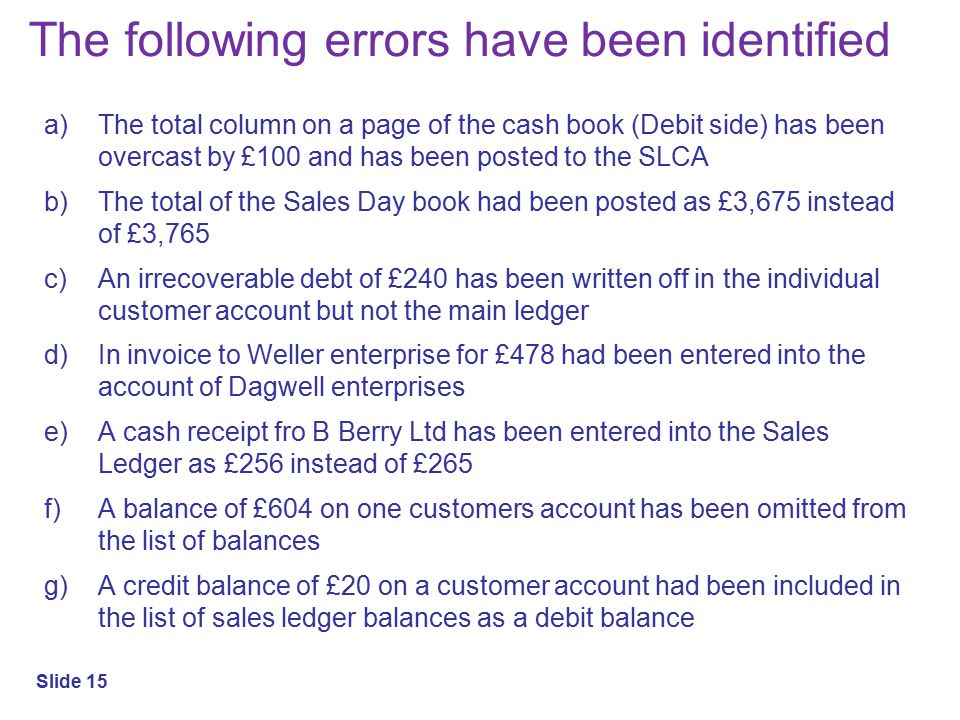 The following errors have been identified