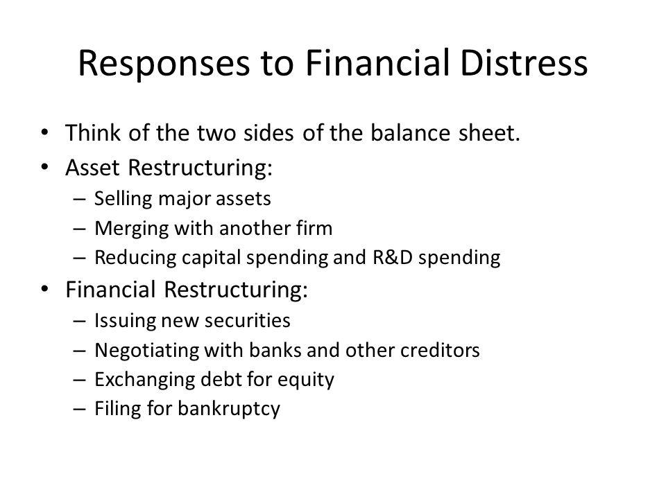 Responses to Financial Distress