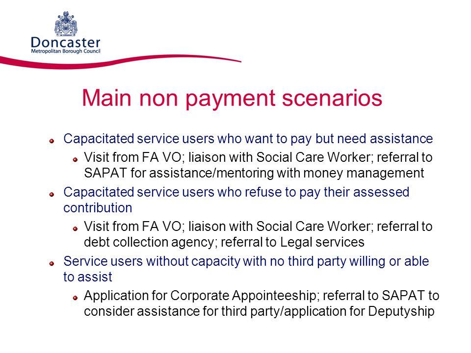 Main non payment scenarios