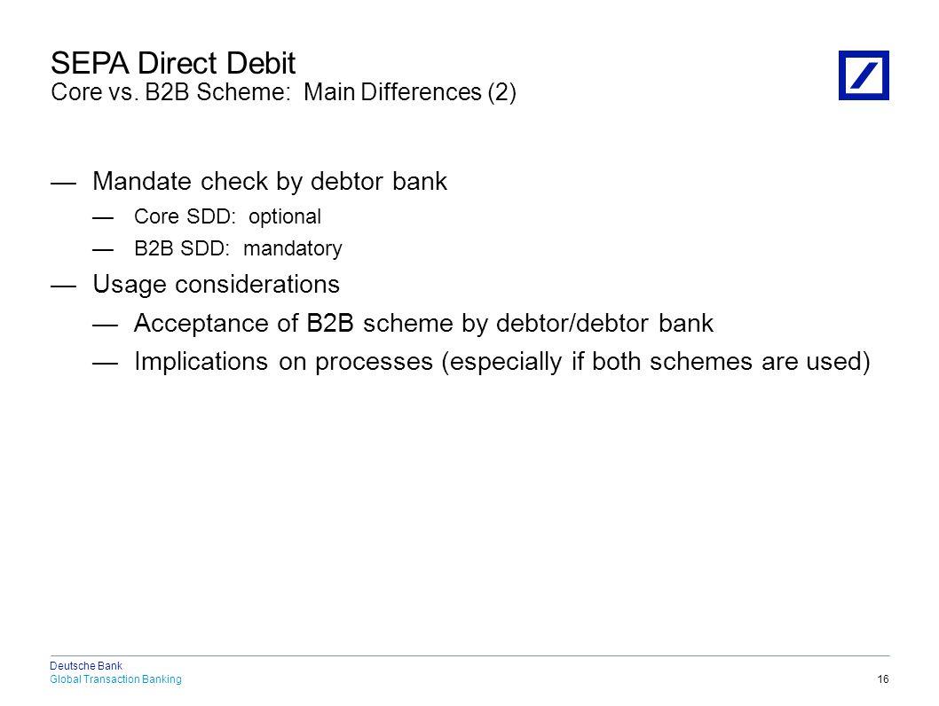 SEPA Direct Debit Timelines