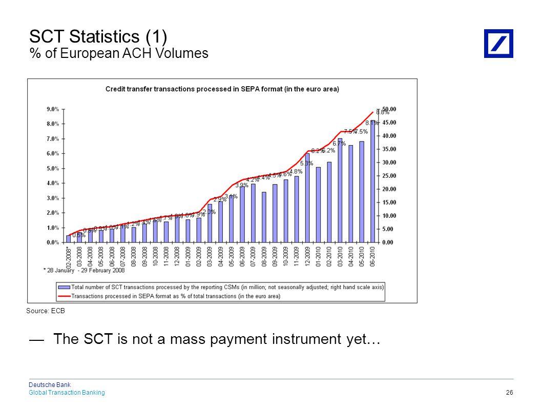 SCT Statistics (2) XCT vs SCT