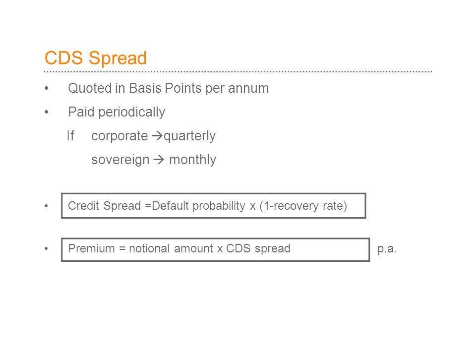 CDS Spread Quoted in Basis Points per annum Paid periodically