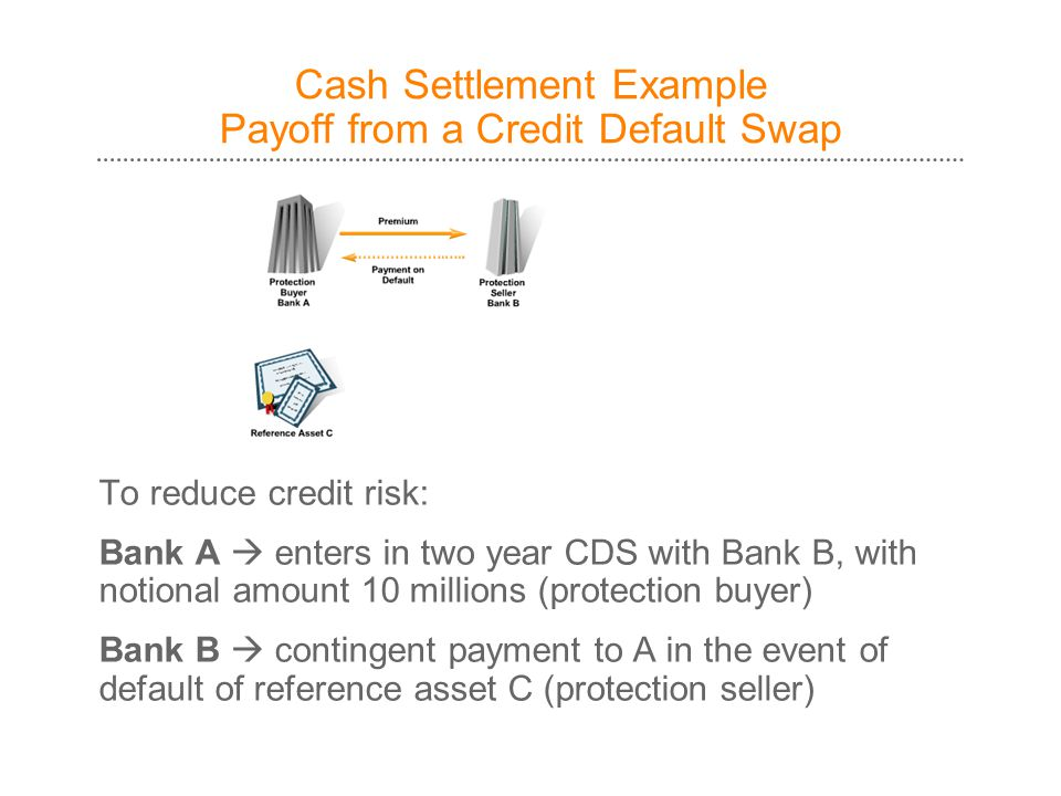Cash Settlement Example Payoff from a Credit Default Swap