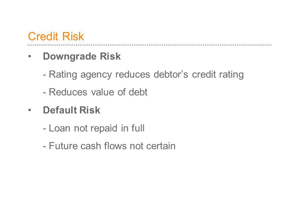 Credit Risk Downgrade Risk