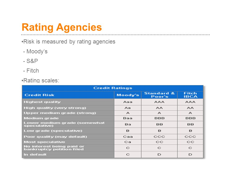 Rating Agencies Risk is measured by rating agencies - Moody's - S&P
