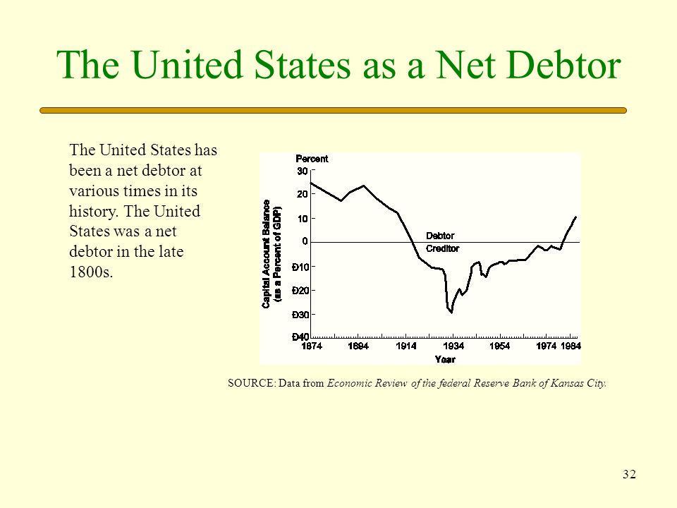 The United States as a Net Debtor