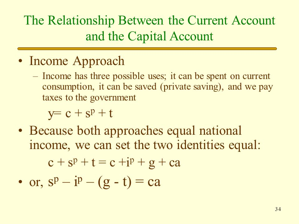 The Relationship Between the Current Account and the Capital Account
