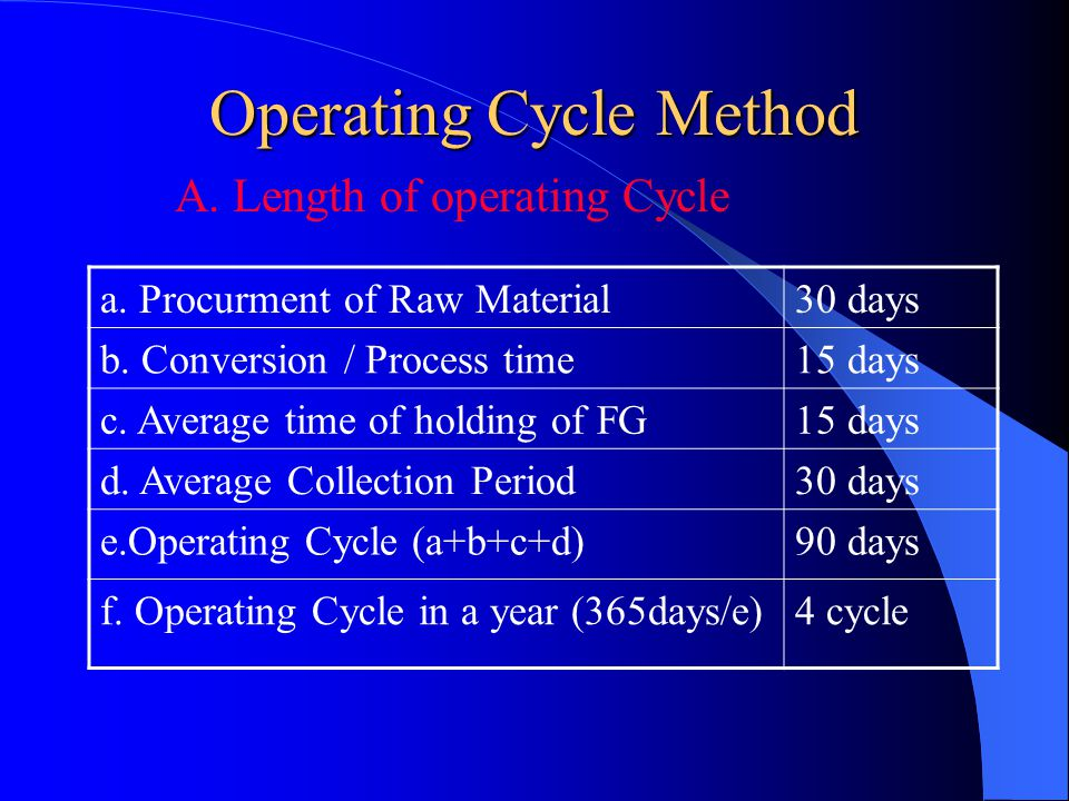 Operating Cycle Method