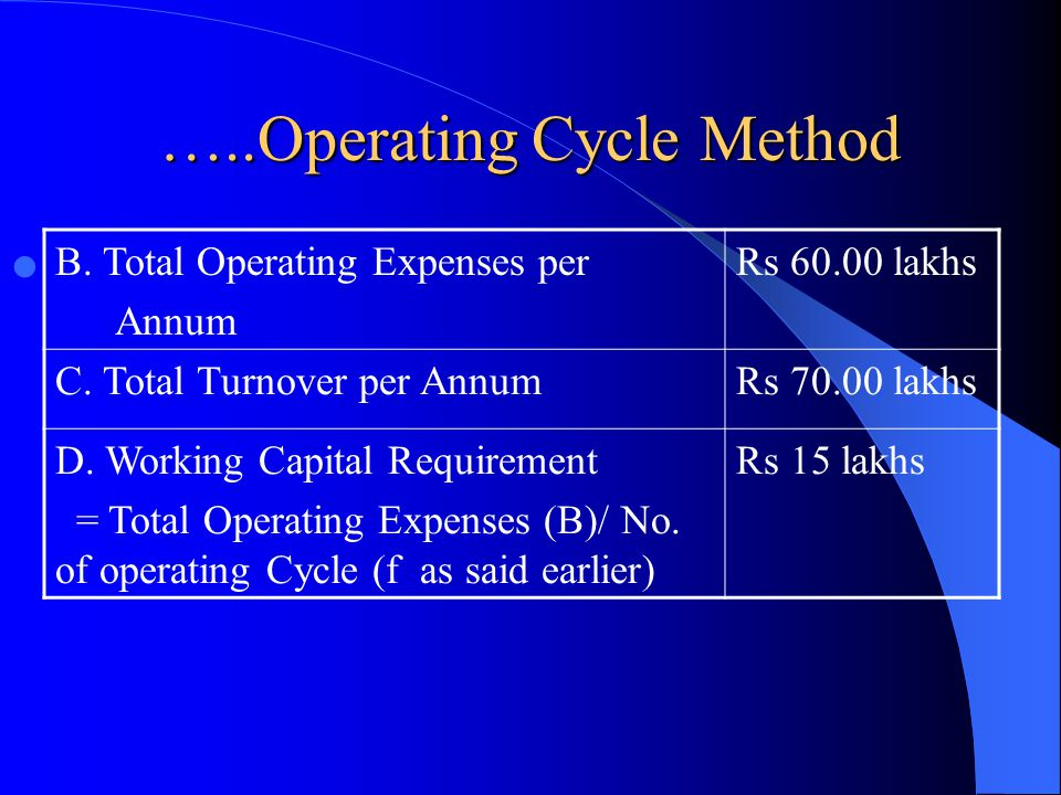 …..Operating Cycle Method