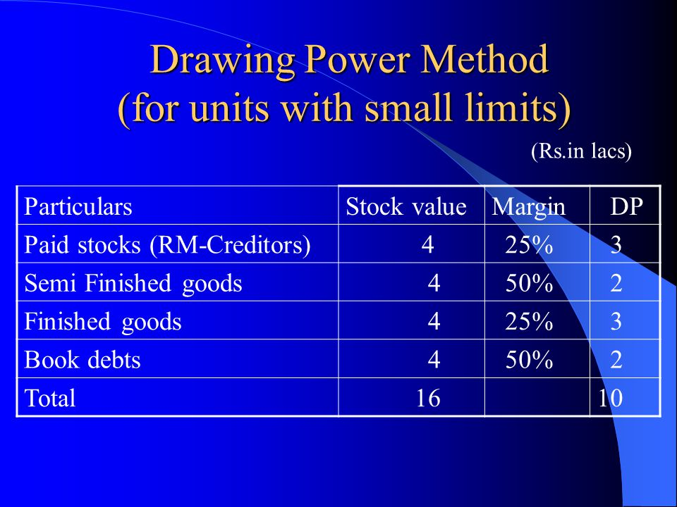 Drawing Power Method (for units with small limits)
