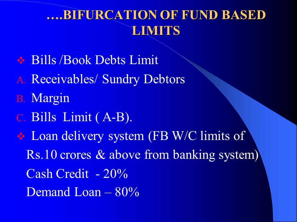 ….BIFURCATION OF FUND BASED LIMITS