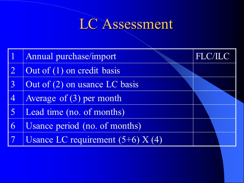 LC Assessment 1 Annual purchase/import FLC/ILC 2