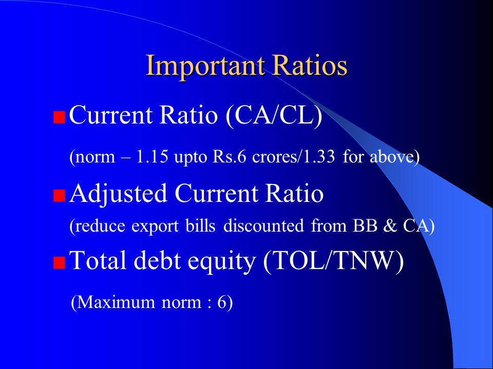 Important Ratios Current Ratio (CA/CL) Adjusted Current Ratio