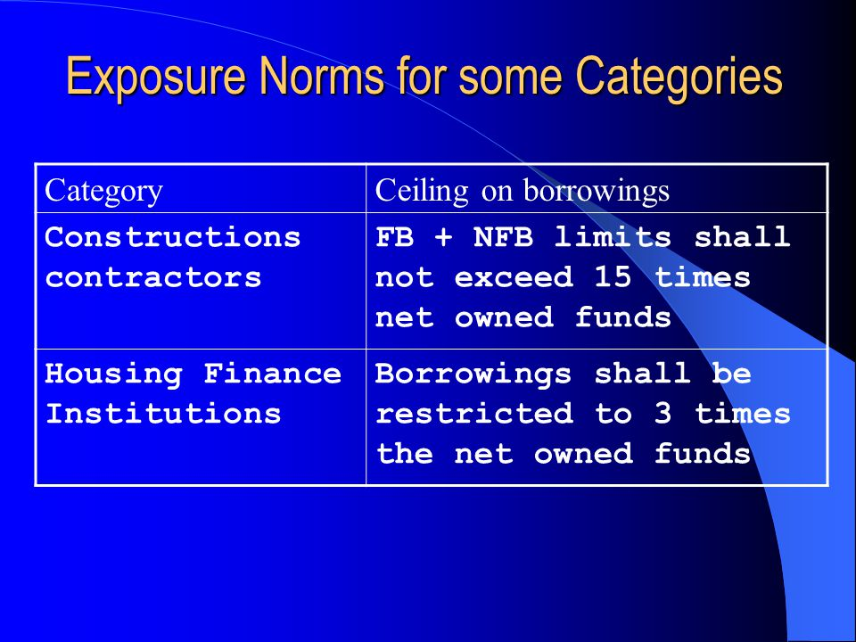 Exposure Norms for some Categories