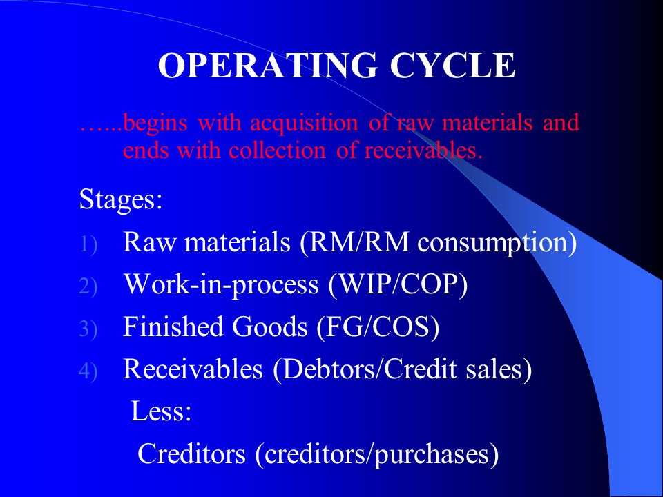 OPERATING CYCLE Stages: Raw materials (RM/RM consumption)